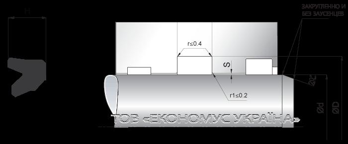 Посадочное место уплотнения штока (штоковой манжеты) S02_RD
