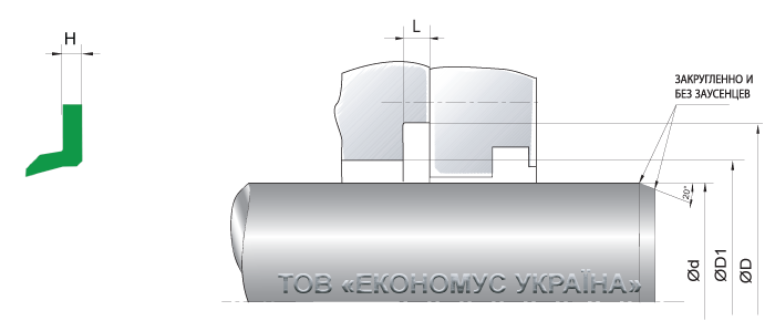 Посадочное место для штоковой манжеты (уплотнение штока) S16-A
