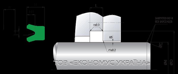 Посадочное место уплотнения штока (штоковой манжеты) S22_P