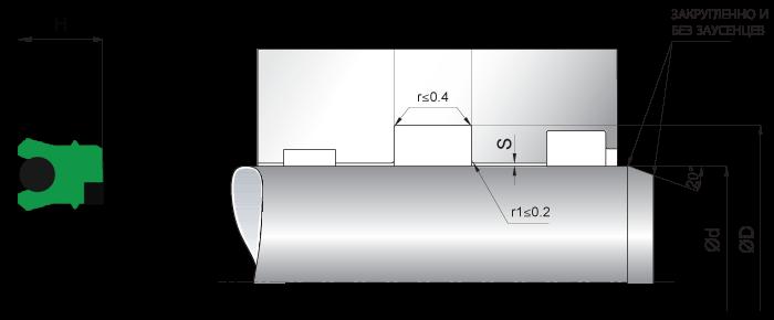Посадочное место уплотнения штока (штоковой манжеты) S24_P